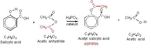pembuatan aspirin