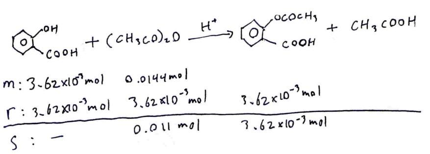 reaksi aspirin
