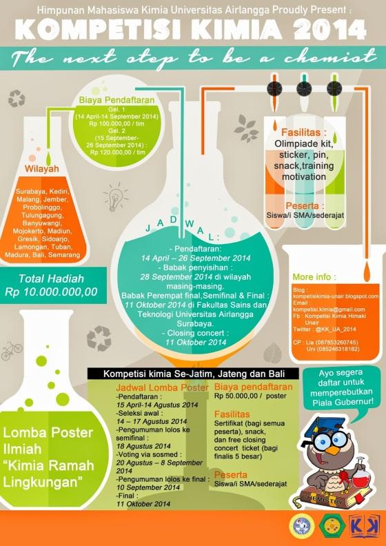 Kompetisi kimia Unair 2014