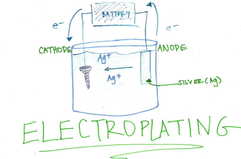 jual nicl2   nikel klorida   bisa untuk elektroplating
