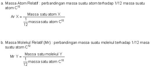rangkuman materi stoikiometri