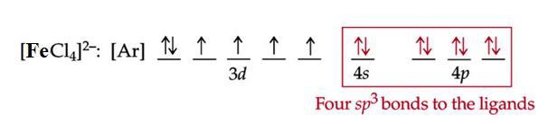 Kompleks [FeCl4]2- , Besi (III) Klorida