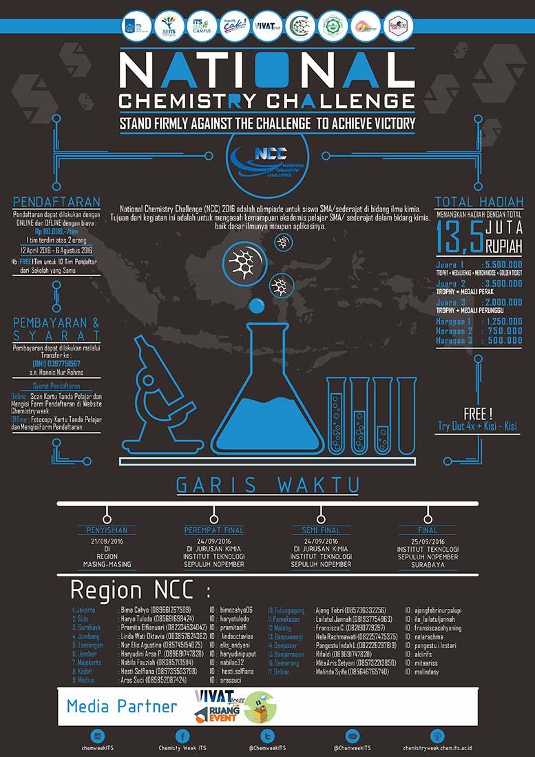 NCC-National-Chemistry-Challenge-2016-ITS-Surabaya