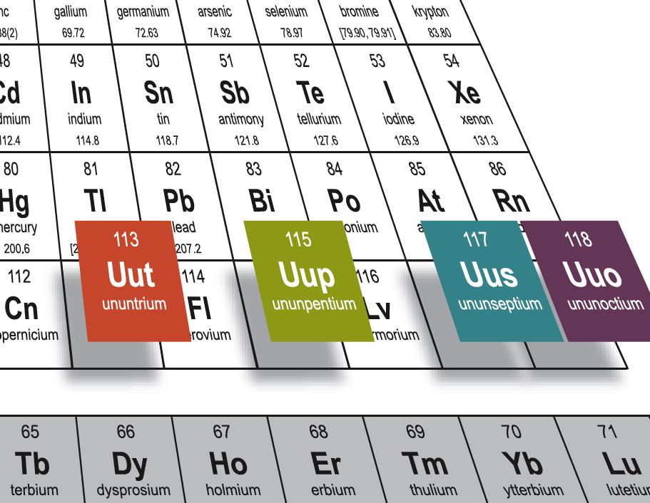 Ringkasan materi sistem periodik unsur part 2 bisakimia ringkasan materi sistem periodik unsur part 2 urtaz Image collections
